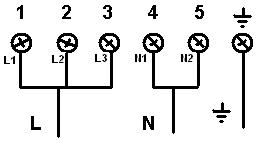 Правила подключения электроплиты