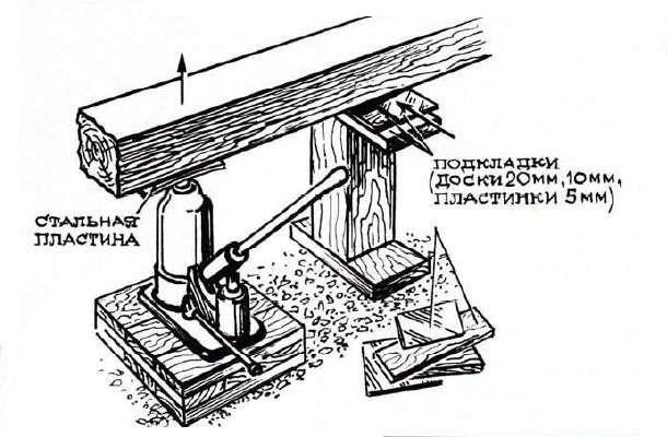 Как сделать исправление фундамента своими руками