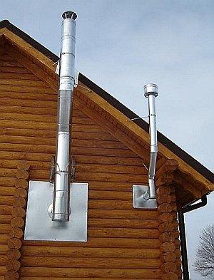 Выход дымохода посредством крышу: виды конструкций