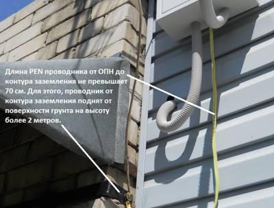 Как организовать защиту отперенапряжения сети вчастном доме