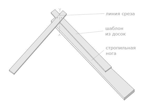 Мансардная стропильная система: изготовление, монтаж