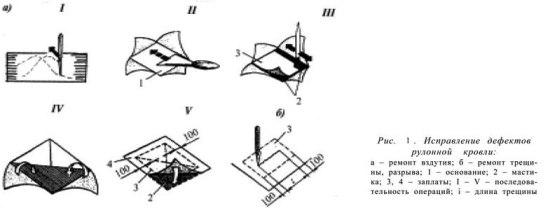 Технология укладки и ремонт  мягкой кровли