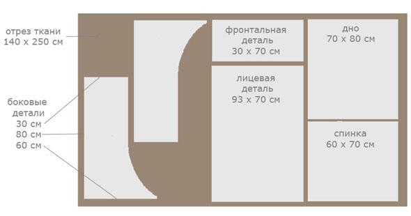 Бескаркасная мебель: кресло-мешок своими руками