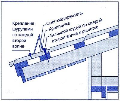 Установка снегозадержания на металлочерепицу: заботимся обо безопасности