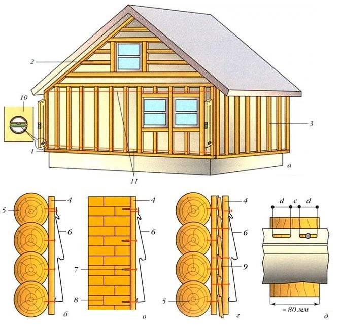 Поэтапная отделка  сайдингом деревянного дома река бани