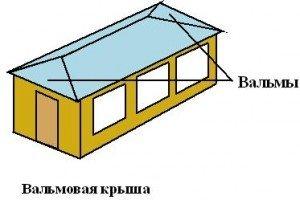 Вальмовая крыша с висячими стропилами: изучаем устройство