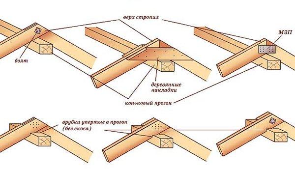 Стропильная экосистема полумансардной крыши: как корректно установить
