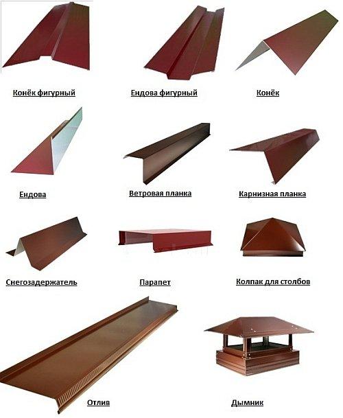 Особенности расчета металлочерепицы на крышу