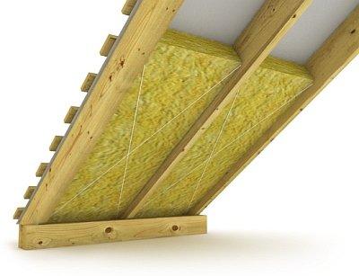 Правильное отепление крыши дома: технология  и видео