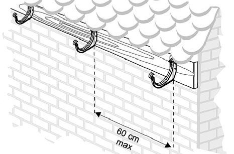Монтаж водостоков ради крыши - рекомендации бывалых мастеров